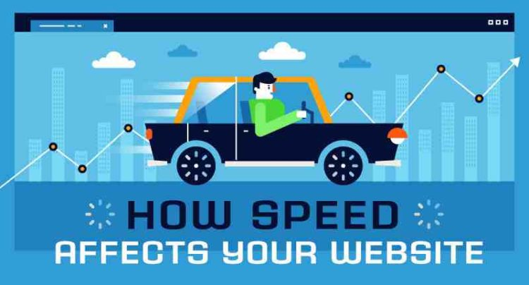 Infographic: How Speed Affects Your Website 1