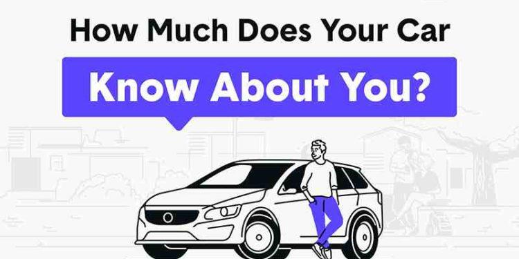 Auta koja razgovaraju sa marketerima: Koliko vaše vozilo zna o vama?